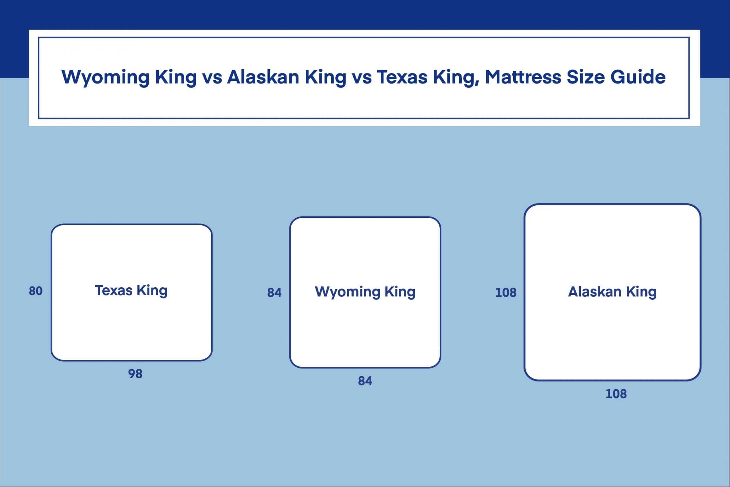 Wyoming King Vs Alaskan King Vs Texas King What S The Difference Amerisleep