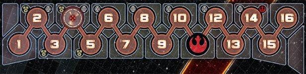 Time spoor. Wanneer het rebellen token en beurt token op dezelfde plek komen te liggen is het spel afgelopen en winnen de Rebels.