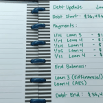 Debt Update – January 2019