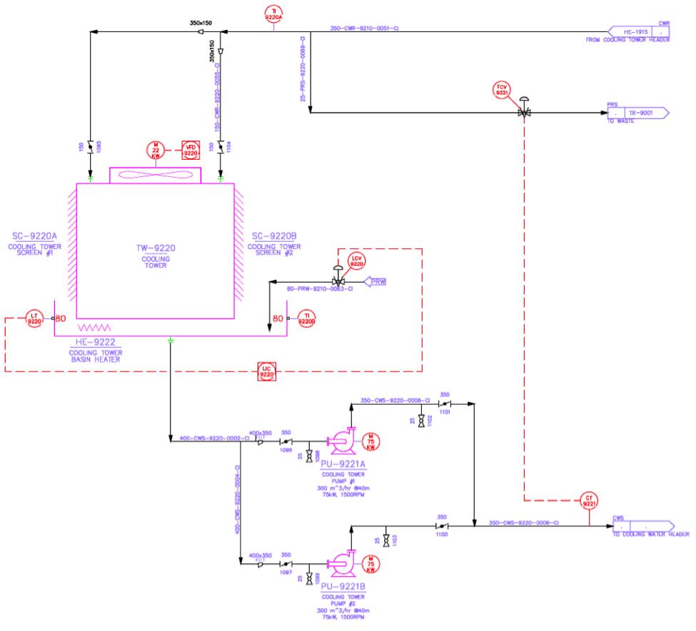 medium resolution of piping diagram