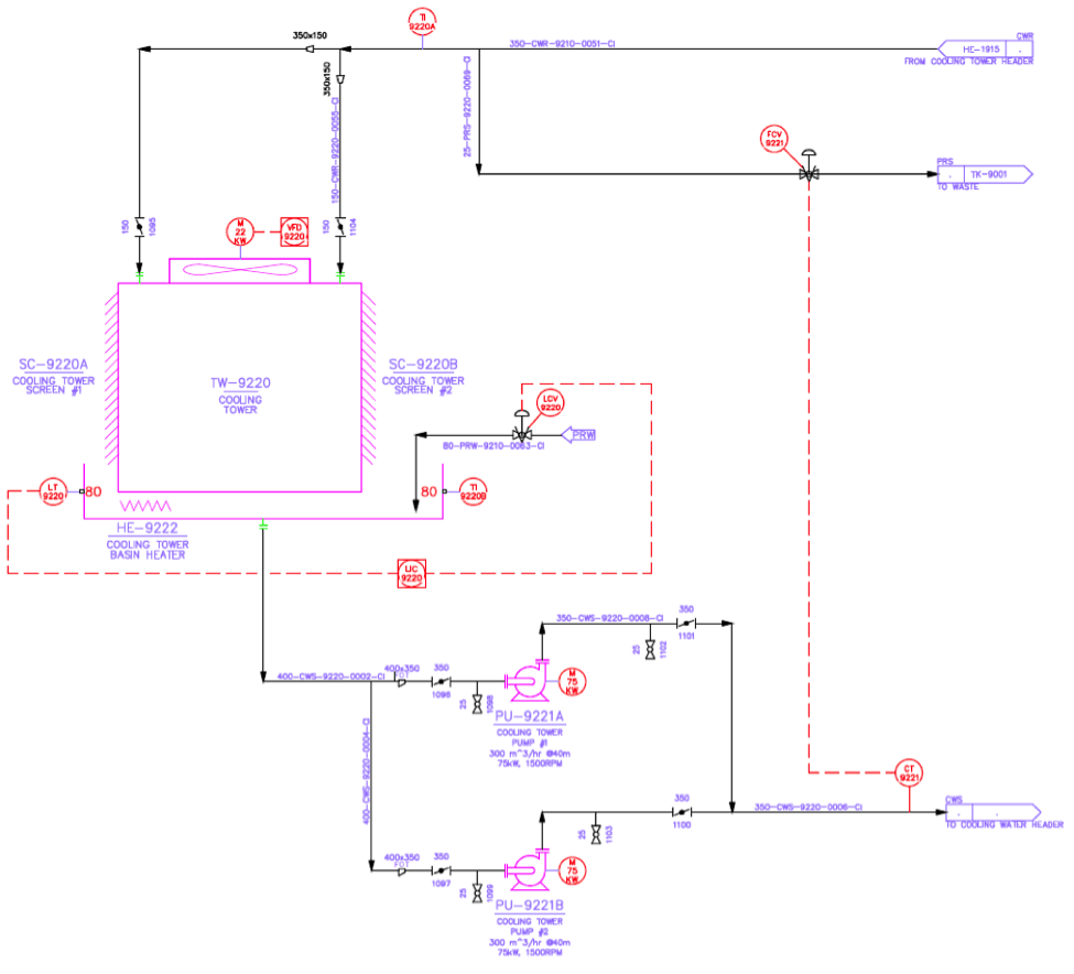 hight resolution of piping diagram