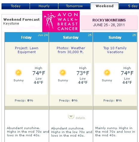 Weather for the Avon Walk Rocky Mountains 2011
