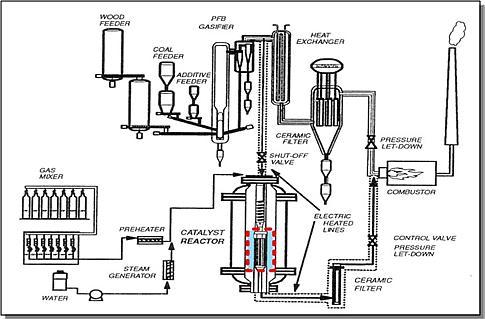 Turbine Gas Engine Cogeneration Engine Wiring Diagram ~ Odicis