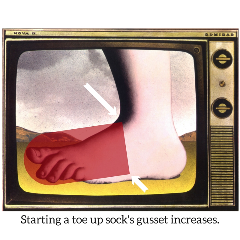 where to start a toe up sock's gusset increases.