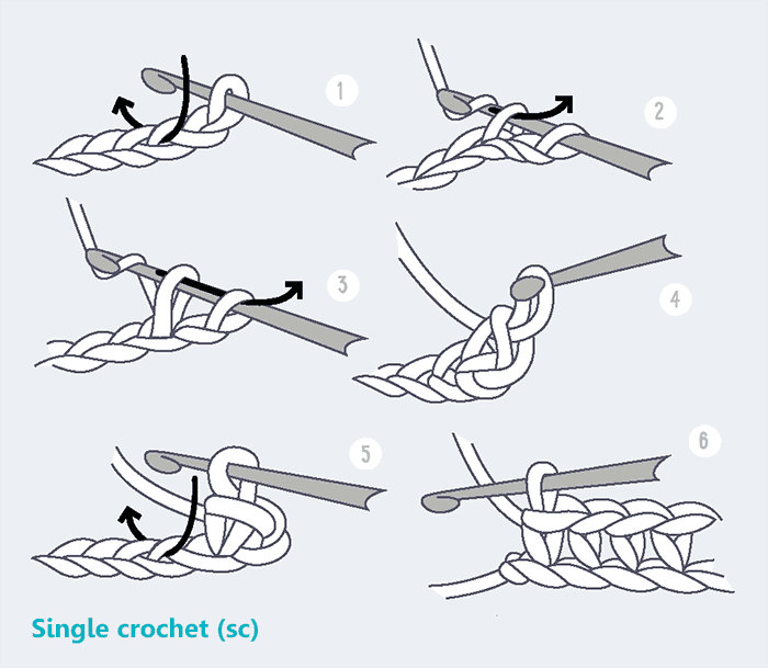 Basic crochet stitches: how to crochet a single crochet (sc)