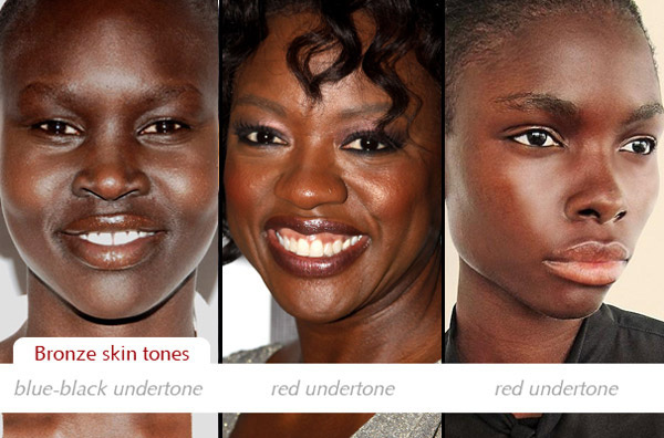 Makeup Best Way To Know Your Skin Undertone A Million