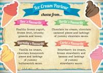 Ice Cream Menu_BertieandBoo