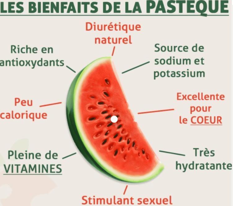 Les bienfaits de la pastèque
