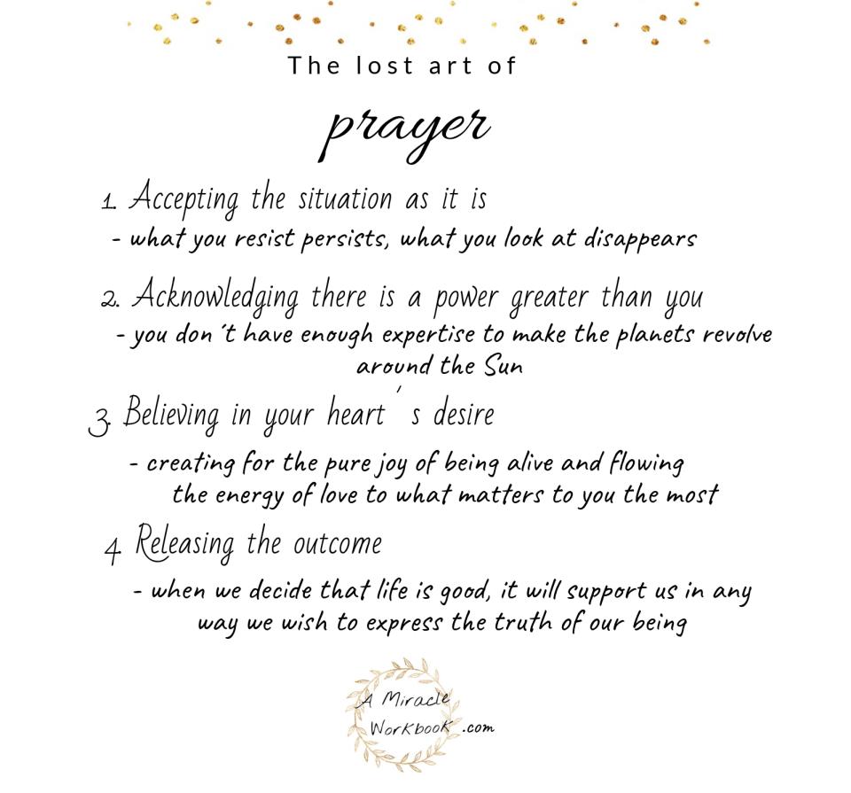 Art of prayer