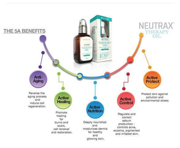 Neutrax kebaikan oil