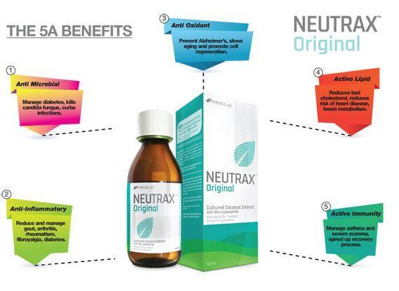 neutrax kebaikan