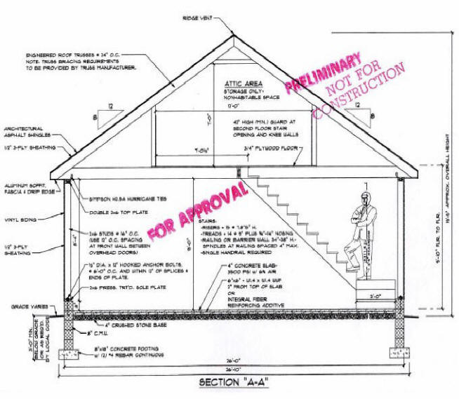 Garage Construction Diagram : 27 Wiring Diagram Images