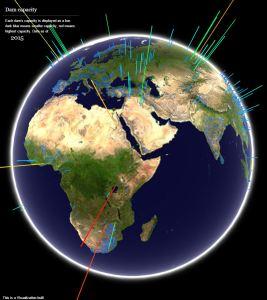globe_viz