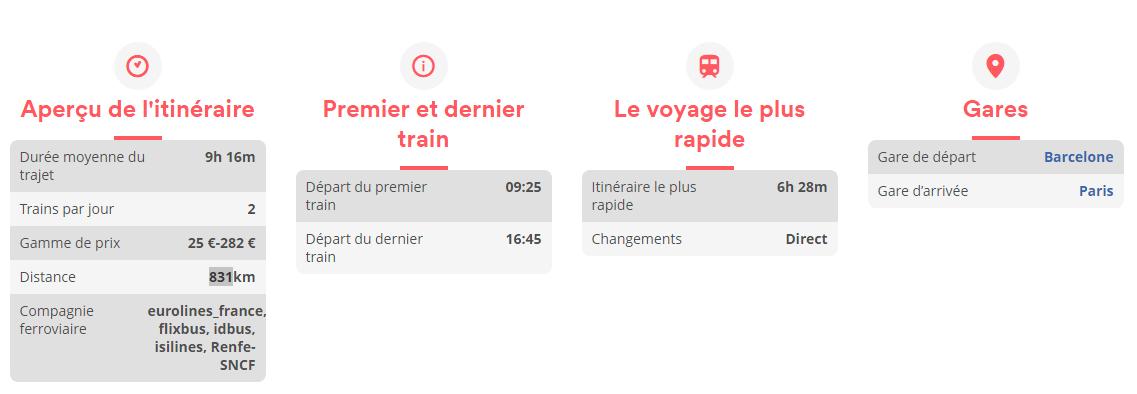 مواعيد قطار TGV من برشلونة إلى باريس