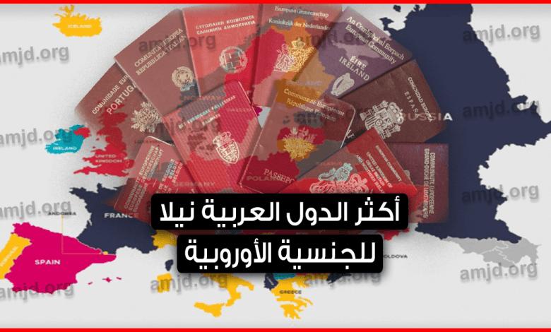 الجنسية الأوروبية