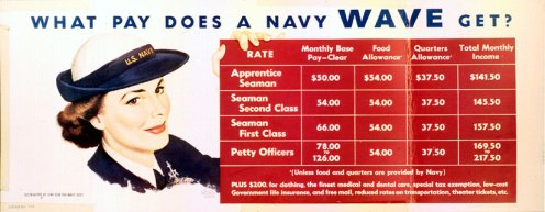 Navy WAVES recruitment Poster