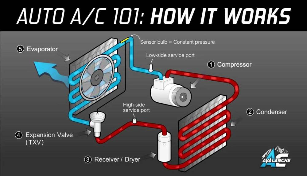 medium resolution of air conditioning repair and service