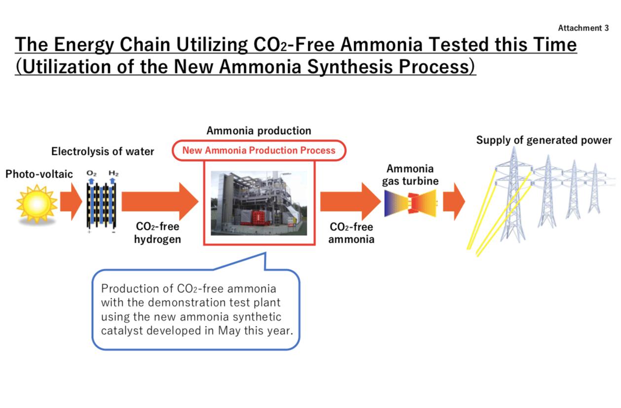 "JGC Corporation demonstrates ""world's first"" carbon-free ammonia"