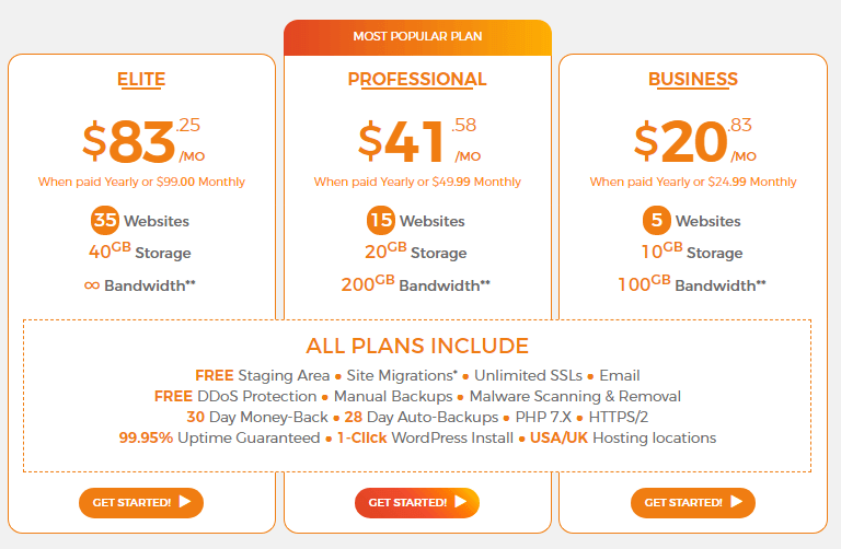 wpx-hosting-pricing