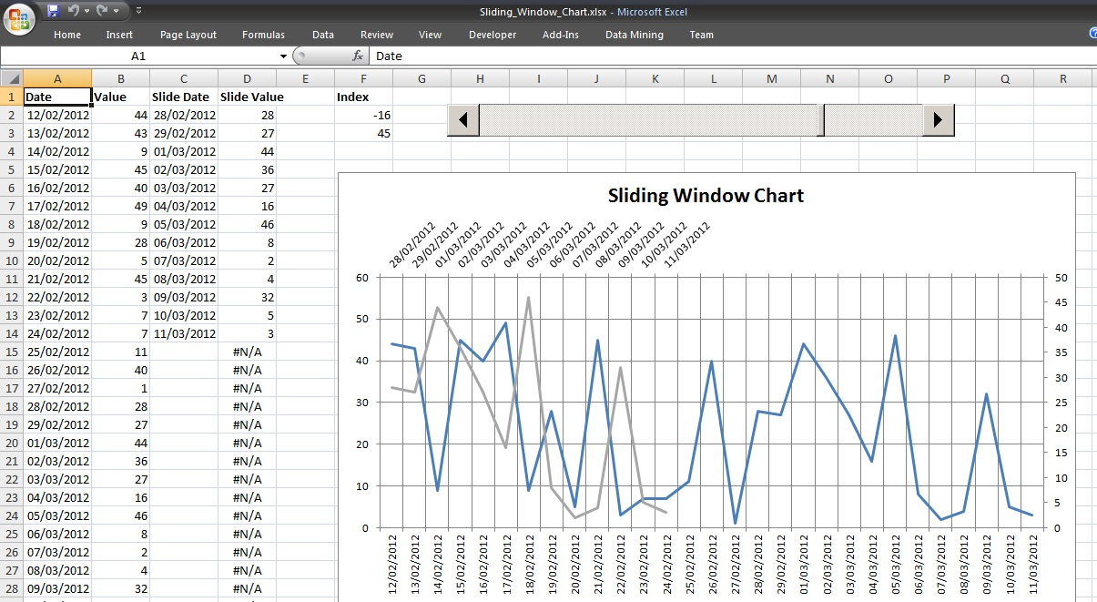Amol Pandey: Time Slide Chart In Excel