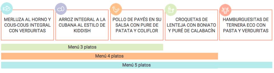 kiddish-menu-barcelona