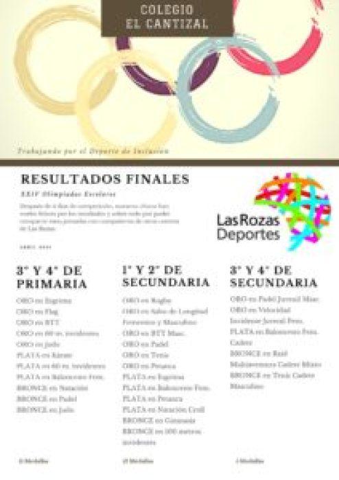Olimpiadas escolares Las Rozas