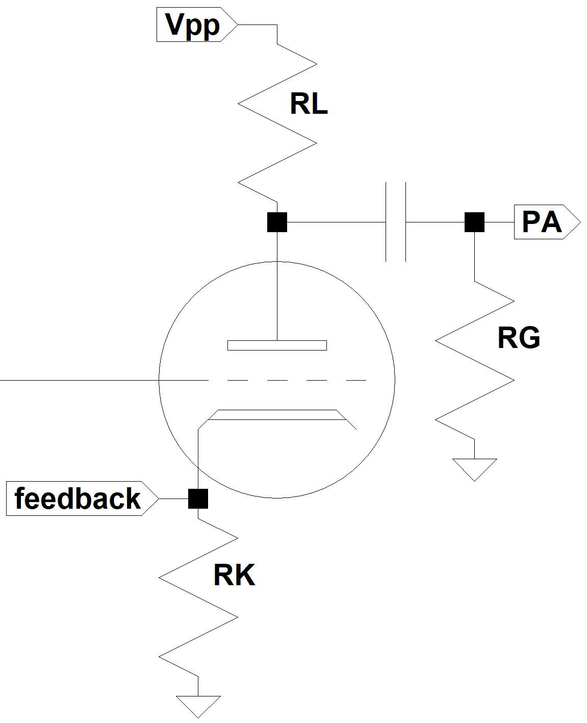 Cathode Impedance Calculator