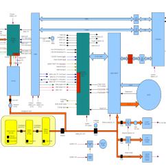 Block Diagram To Signal Flow Graph Lan Socket Wiring Scion Signals Brian Hughes