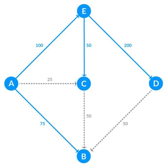 amplifi_static_image_diagram_01
