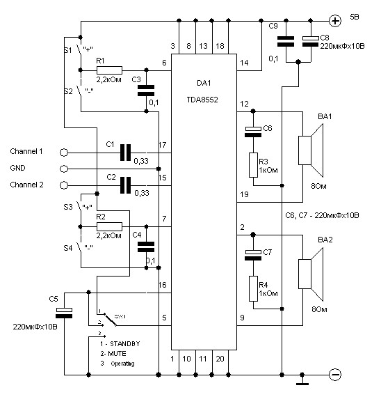 stereo power amplifier archives amplifier circuit design14w Stereo Power Amplifier Circuit Based Tda8552 #1