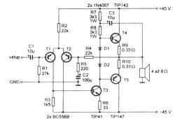 Easy 100 Watt Power Amplifier