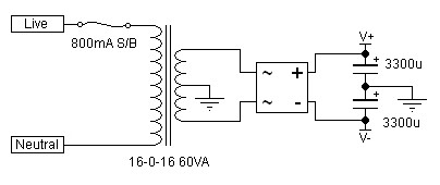 Power Supply for 21W Amplifier Circuit