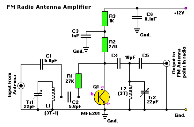 active antenna amplifier for fm radio
