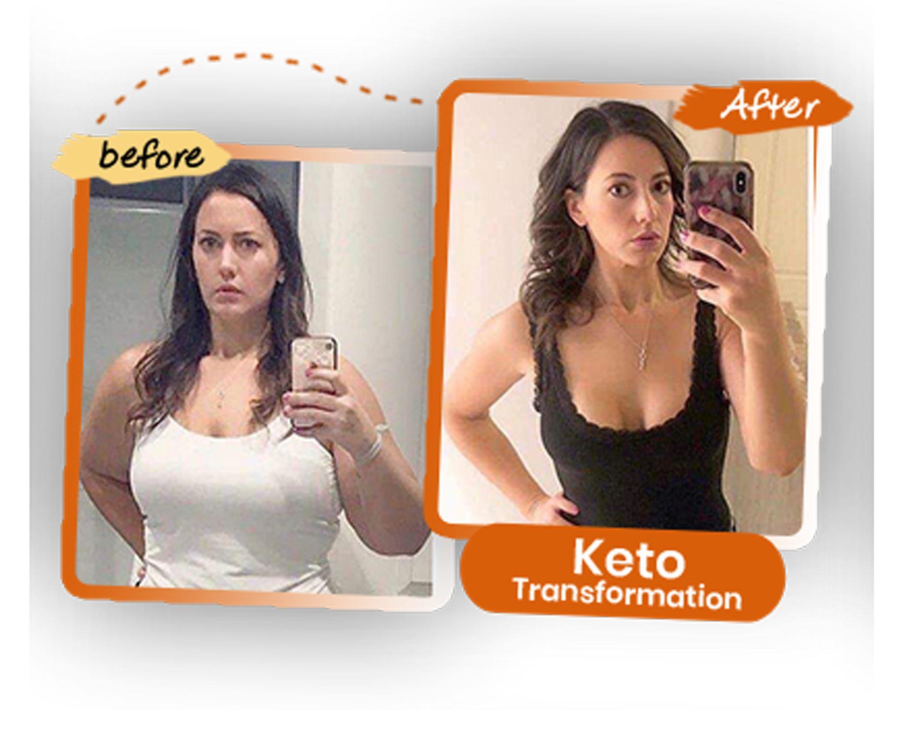Custom Keto Diet results