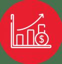 finacial-performance