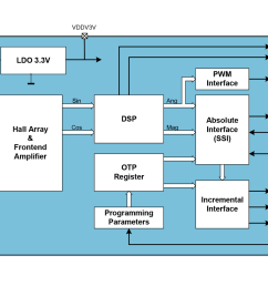 as5040 block diagram [ 1360 x 962 Pixel ]