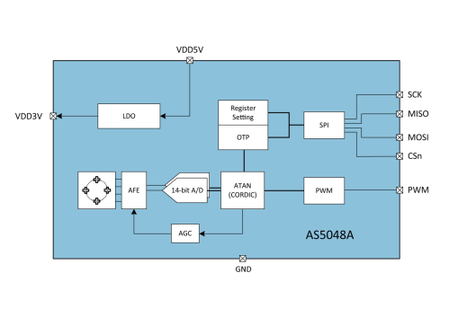 small resolution of as5048a block diagram
