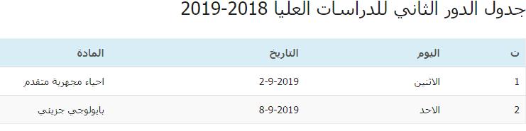 جدول الدور الثاني للدراسات العليا.علوم الادلة الجائية 2018-2019