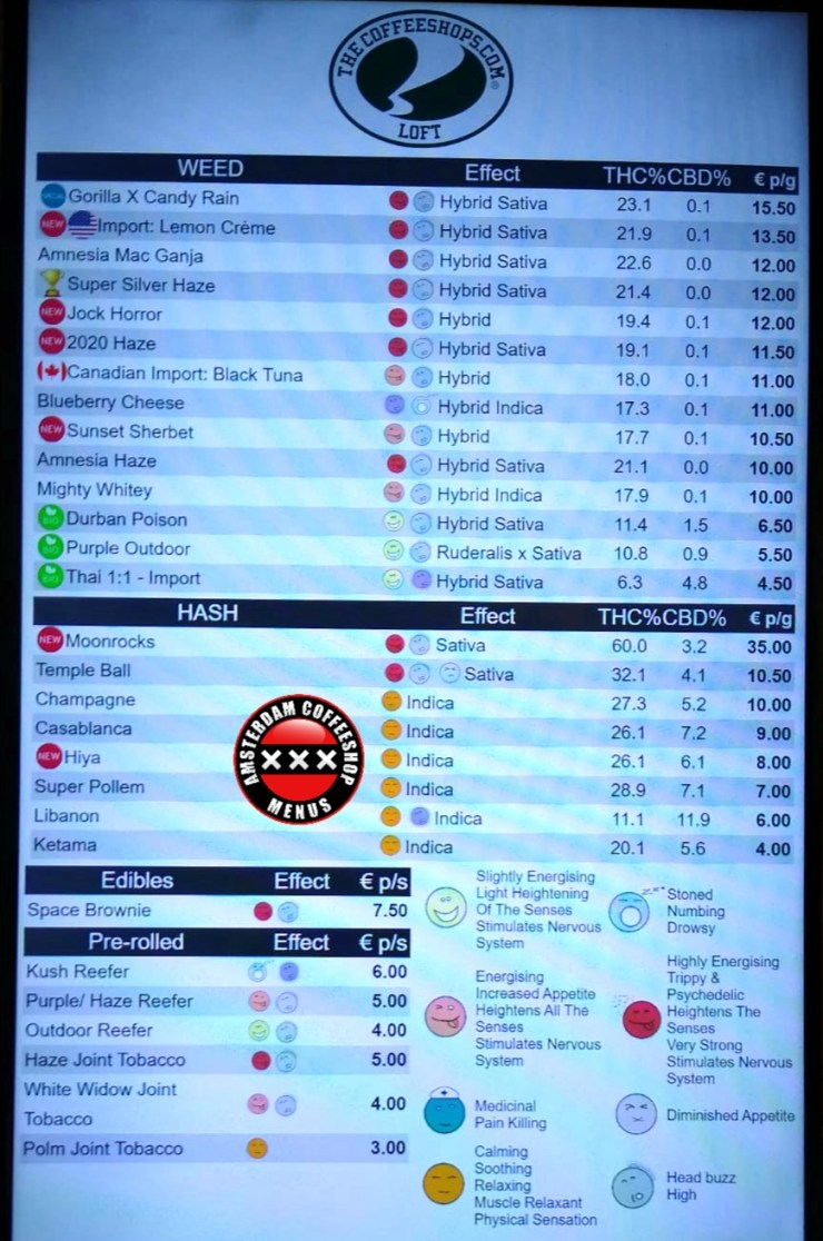 Coffeeshop loft menu