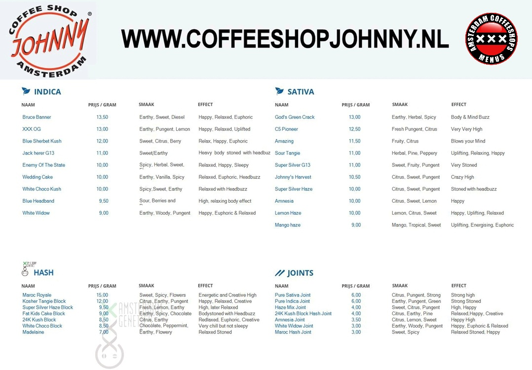 Johnny Coffeeshop Menu
