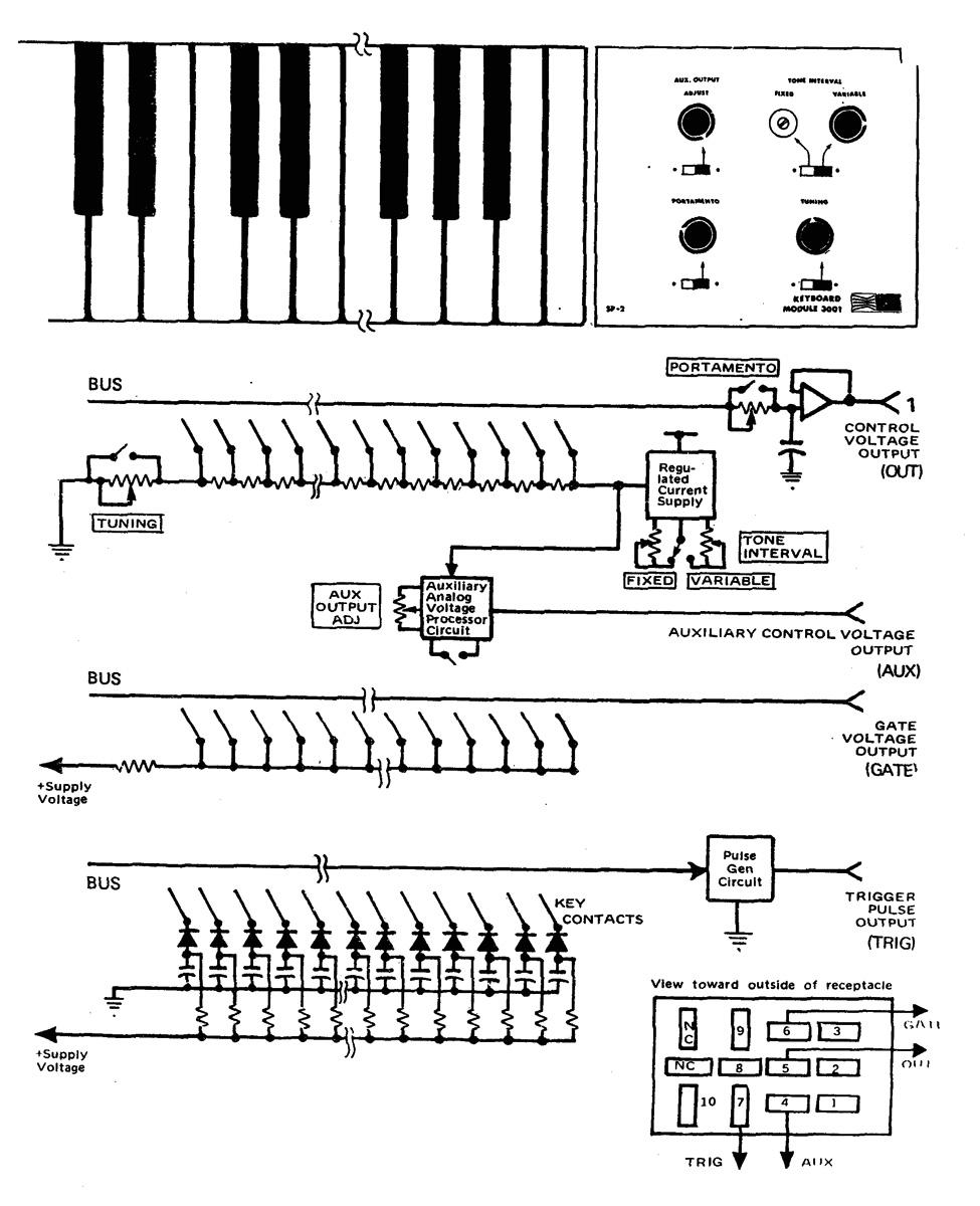 ARP 2500 Keyboard @ AMSynths