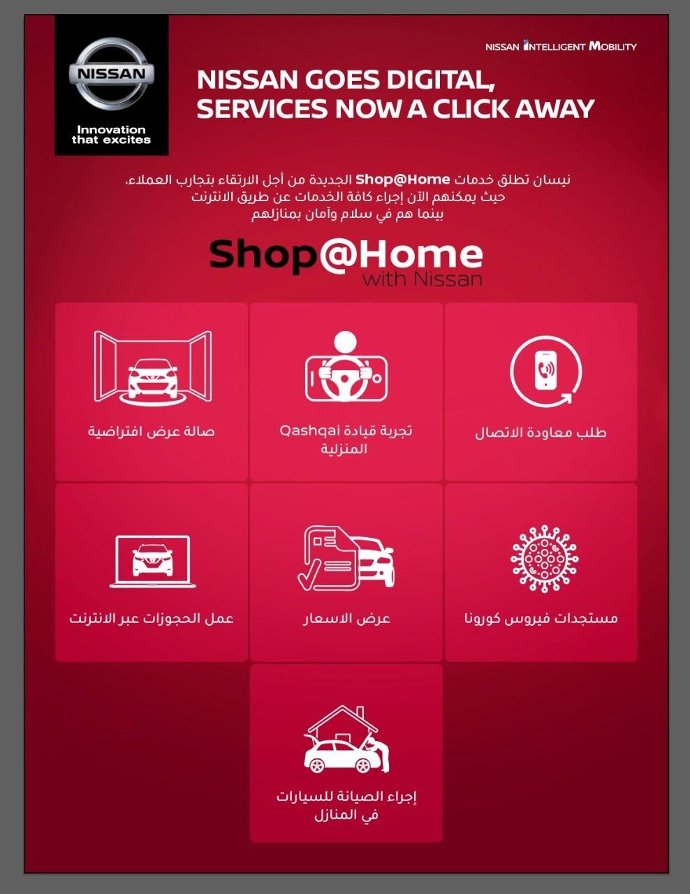 «نيسان» تطلق خدمات «Shop@Home » الجديدة للتسوق من عبر الانترنت - أموال الغد