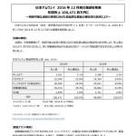 1000億円超え!!アムウェイ2016年業績発表!!年間売上・・・