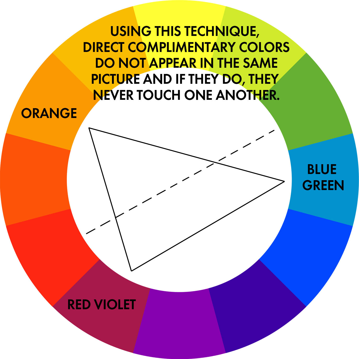 What Is Color Theory Really Adam Marelli Workshops