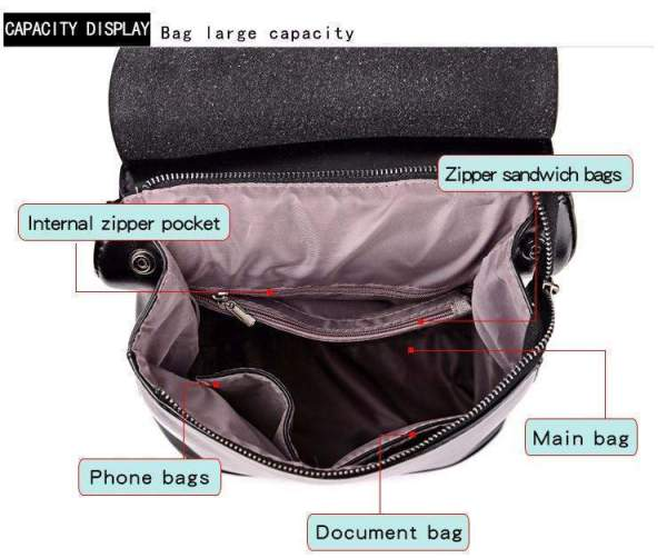 Grace Multifunctional Backpack Interior
