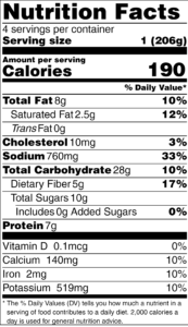 nutrition facts for salad