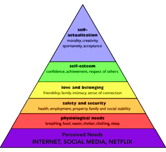Maslows-Hierarchy-8-Levels.jpg