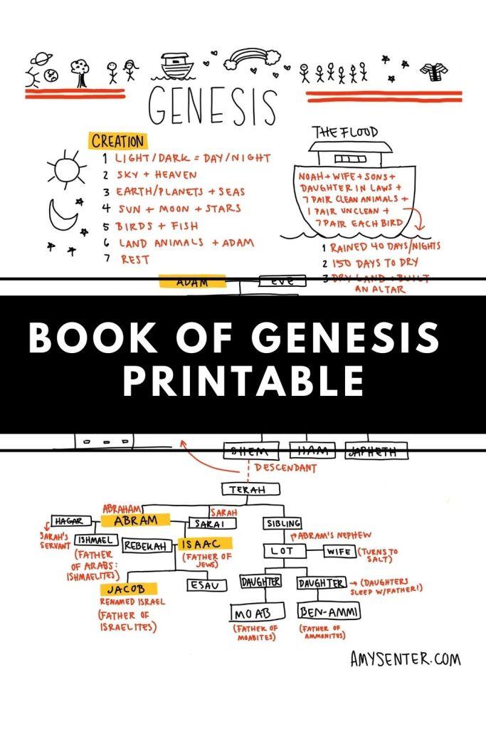 Genesis printable