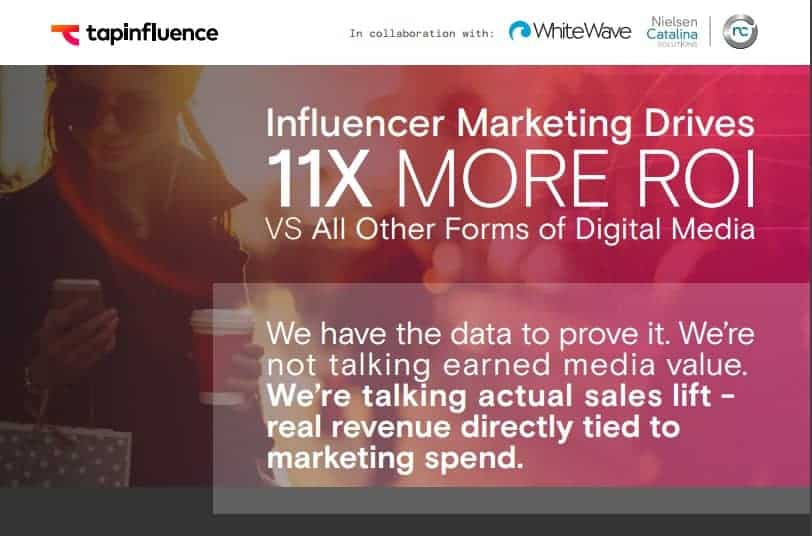 Influencer Marketing Offers 11X ROI