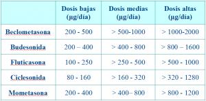 RMM023ASMA tabla2